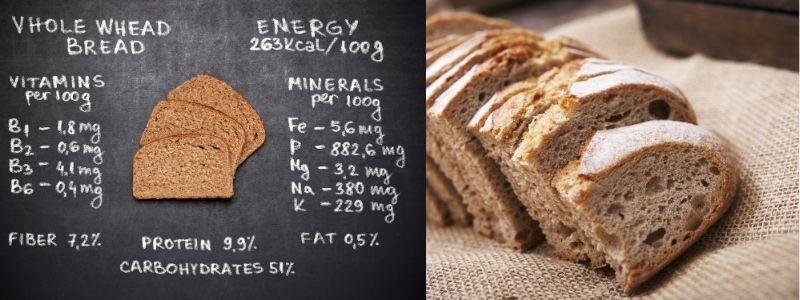Bread Nutrition Value